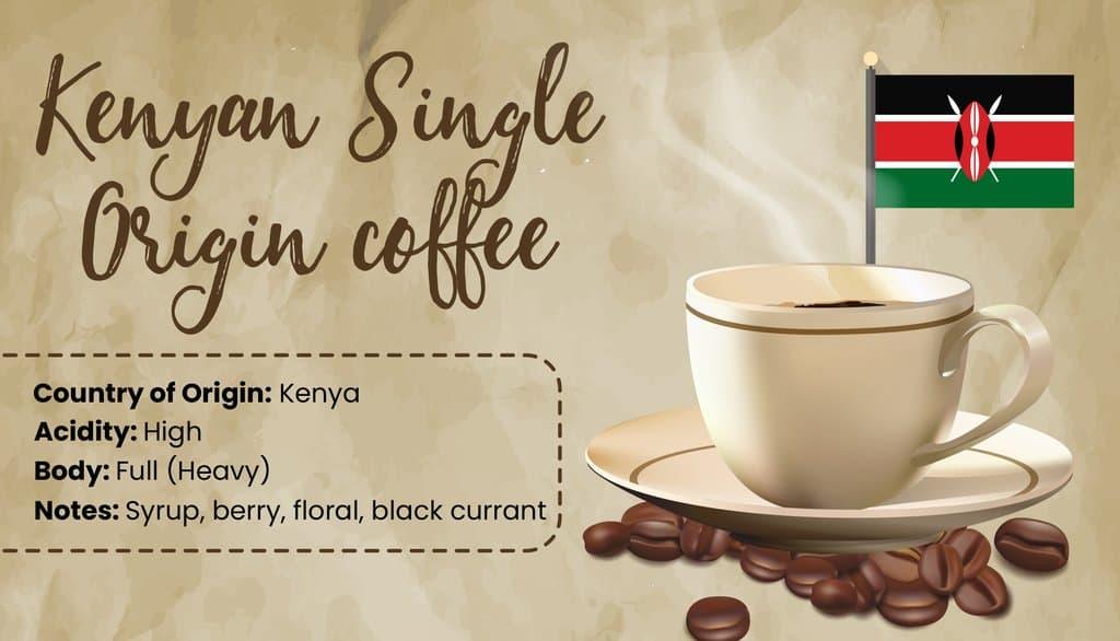 Kenyan Single Origin Coffee