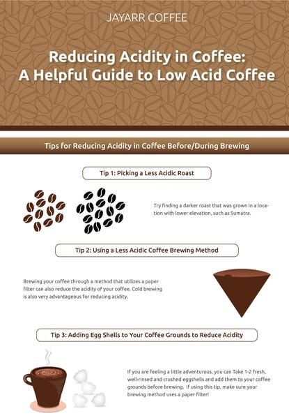 Tips for reducing acidity before brewing